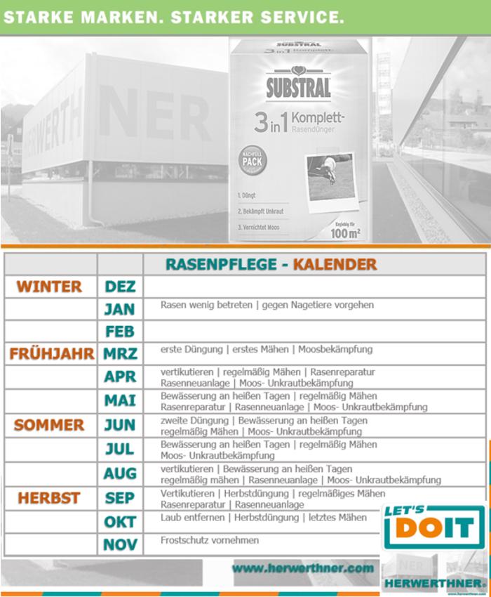 © HERWERTHNER GmbH._LET'S DOIT Fachgeschäft in Trieben_Rasenpflegekalender